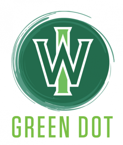 IWU to enact Green Dot program